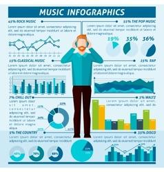 Music listening people infographics vector