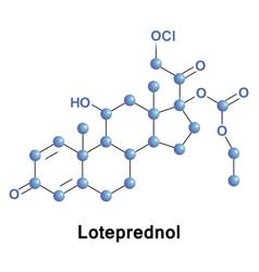 Loteprednol ester corticosteroid vector