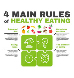 4 main rules of healthy eating infographic vector