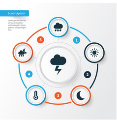 Meteorology icons set collection of wet vector
