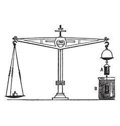 Archimedes principle vintage vector