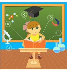 Child at school gets new knowledge vector