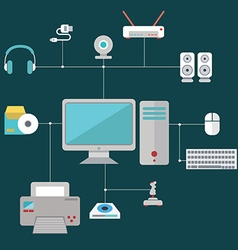 Computer devices accessories and equipment flat vector