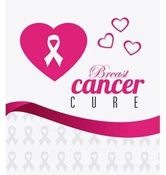 Cancer design vector