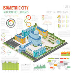Flat 3d isometric clinic complex and city map vector