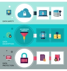 Data encryption banners vector