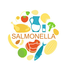 Salmonella contaminated food vector