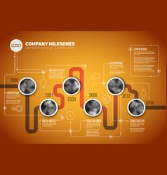 Infographic company milestones timeline template vector