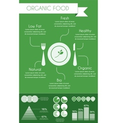 organic food inforgaphics on green vector image vector image