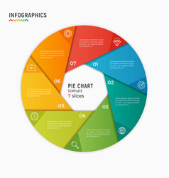 Circle chart infographic template 7 vector