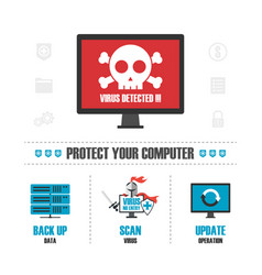 Virus detected infographic vector