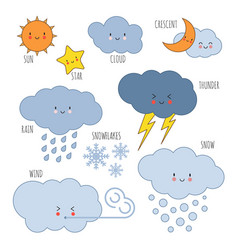 cartoon weather kids vocabulary icons vector image