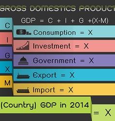 Gross domestics product vector