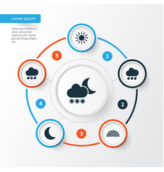 Meteorology icons set collection of wet colors vector