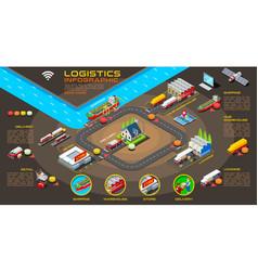 Export trade logistics infographic banner vector