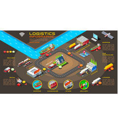 Export trade logistics infographic banner vector