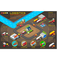 export trade logistics infographic icons vector image vector image