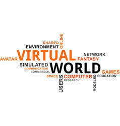 Word cloud - virtual world vector
