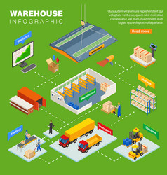 warehouse isometric infographics layout vector image vector image