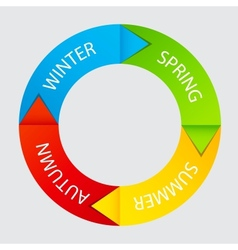 Concept of colorful time wheel vector