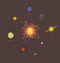 Solar system retro view vector