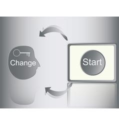 Start to change vector