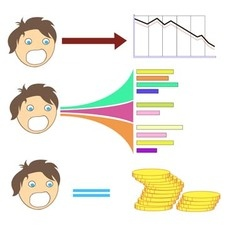 methods and the development of business solutions vector image