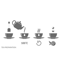 Tea preparation instruction vector