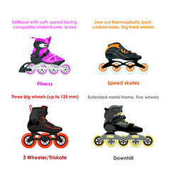 Inline skate types - set i vector