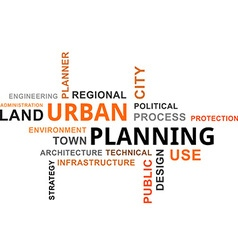 Word cloud urban plannin vector