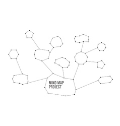 Constellations mindmap schemes infographic concept vector