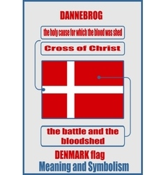 Denmark national flag meaning and symbolism vector
