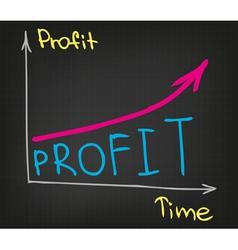 Profit chart vector