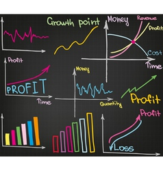Profit growth vector