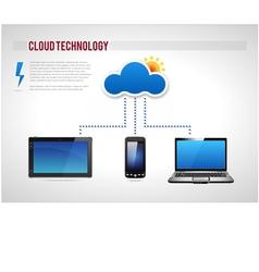 Cloud Technology Presentation Diagram Template vector image