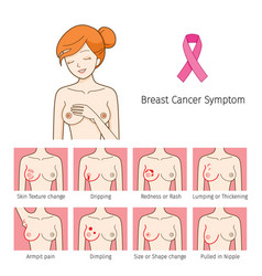 naked woman with breast cancer symptoms icons vector image