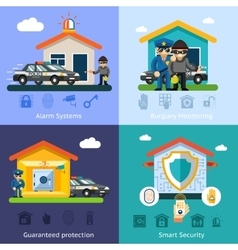 Home security system flat background vector