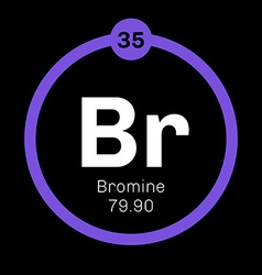 Bromine chemical element vector