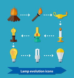 lamp evolution flat vector image vector image