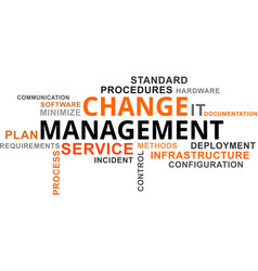 word cloud - change management vector image vector image