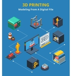 Isometric 3d printing modeling process flowchart vector
