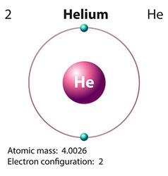 Diagram representation of the element helium vector