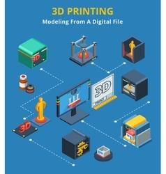 Isometric 3d printing modeling process flowchart vector