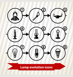 lamp evolution icons vector image vector image
