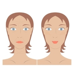 Skin care woman face before and after vector
