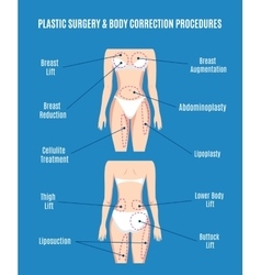 Plastic surgery body correction vector