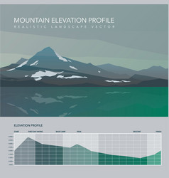 High mountain landscape elevation infographic vector