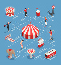 circus isometric flowchart vector image vector image