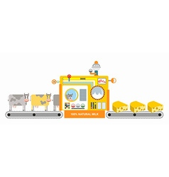 Production of cheese cheese factory mechanized vector