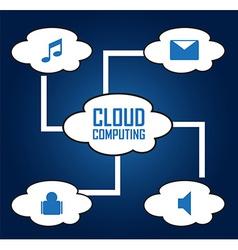 Cloud computing background vector